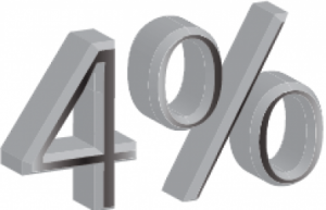 The 4% Rule of Retirement Planning